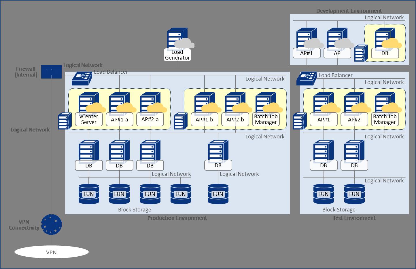 large core_main site 1 large scale enterprise systems enterprise cloud knowledge