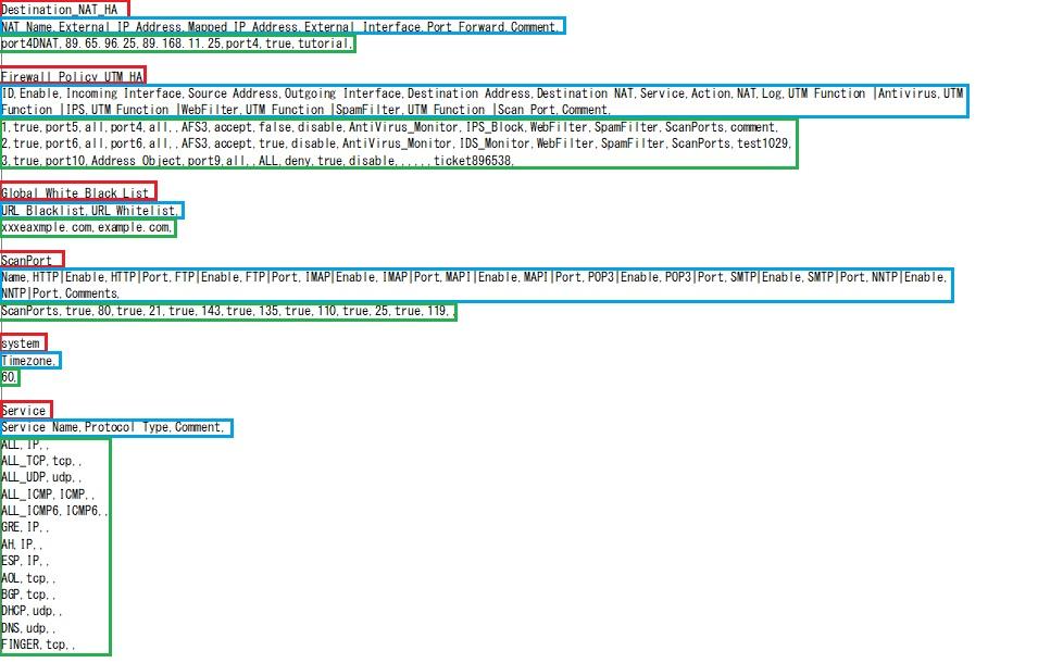 2 1 29  Reading the Export File  : Enterprise Cloud Knowledge