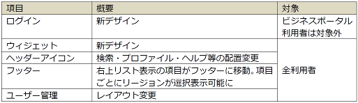 201511040000_2